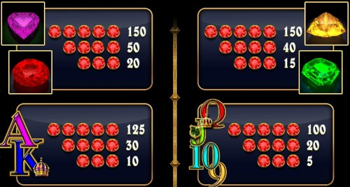 Slot machine percentuale vincite