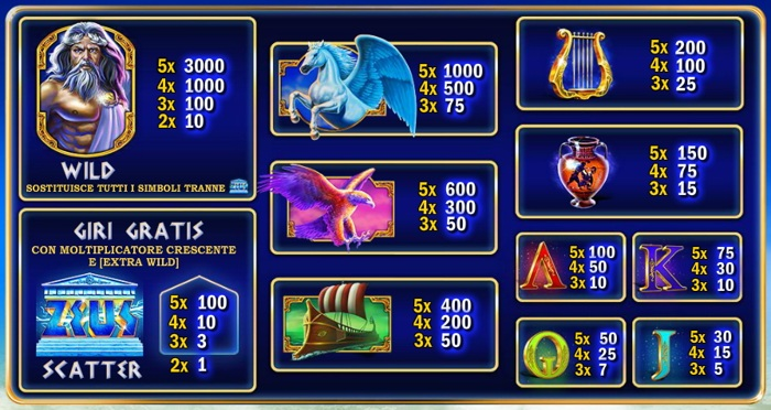 Giochi gratis slot machines casino