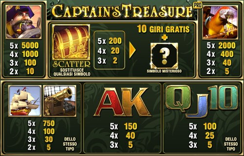 captains treasure pro vincite