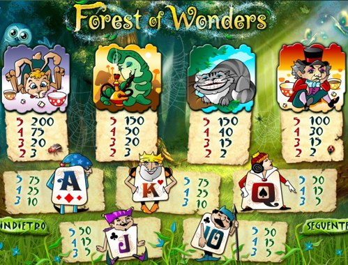 forest of wonders vincite