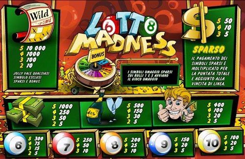 lotto madness vincite