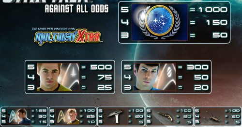 star trek against all odds vincite
