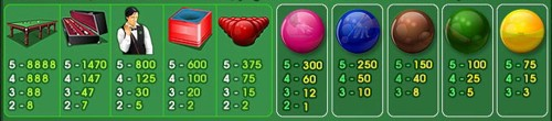 Vincite di Top Spin Snooker