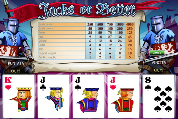 Play 4-Line Jacks or Better Video Poker Online at Casino.com